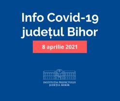 Covid-19 în Bihor - 125 cazuri noi și 4 decese