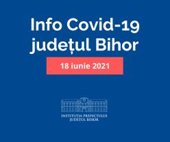 Covid-19 în Bihor - 4 cazuri noi și 20 decese