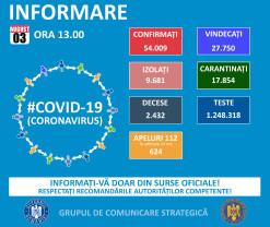 Covid-19 în Bihor - 13 internări în doar 24 de ore