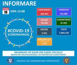 Covid 19 în Bihor - 99 de cazuri noi