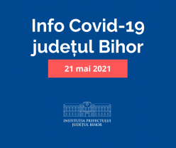 Covid-19 în Bihor - 22 cazuri noi și 6 decese