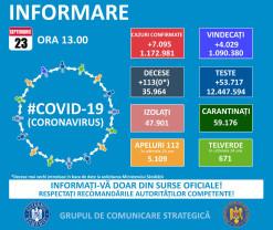 Covid-19 în Bihor - Peste 1000 de cazuri active