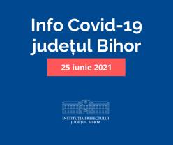 Covid-19 în Bihor - Două cazuri noi și două decese