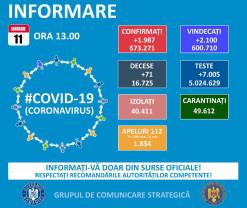 Covid-19 în Bihor - 58 de cazuri noi și 5 decese