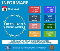 Covid-19 în Bihor - 68 de cazuri noi, un deces și 522 de persoane vaccinate!