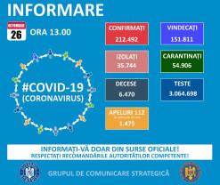 Covid-19 - 102 cazuri noi în Bihor