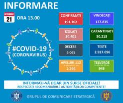 Din ce în ce mai rău - 126 de cazuri de Covid în Bihor, 4.848 la nivel național!