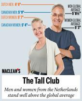 Olandezii sunt cei mai înalți oameni din lume, dar... Încep să se micşoreze
