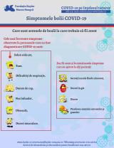 Identificate de medicii din întreaga lume - Simptome rare de Covid-19